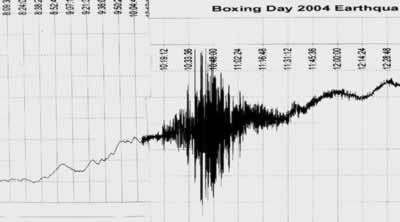 Boxing Day 2005  Earthquake